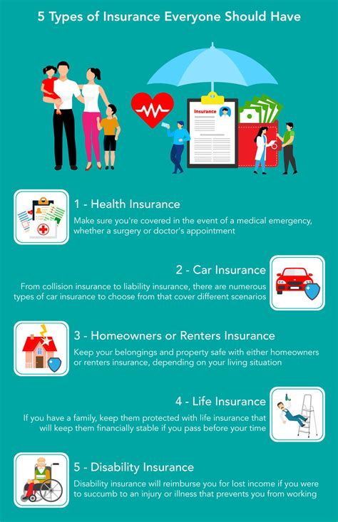 Commercial insuranceproperty/casualty insurance for the criterion to assign insureds into their appropriate risk pool for rating purposes is different for each type of insurance. 5 Different Types of Insurance Policies & Coverage You Need   Mint