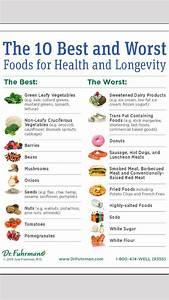 Healthy Vs Unhealthy Food Chart Food Charts Unhealthy