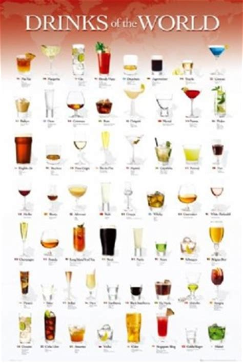 drinks   world alcohol recipe poster