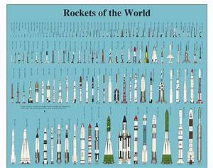 Scratch Off Template Rockets Of The World