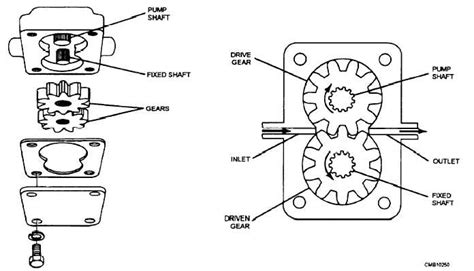 Figure 6-22.gear-type Oil Pump