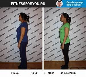 Как быстро можно похудеть если ходить в спортзал