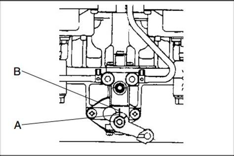 Kawasaki 250 Mojave Wiring Diagram by Polaris Carburetor Adjustment Wiring Source