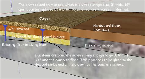 How To Install Carpet On Concrete Slab by Flooring Raise Concrete Floor With Carpet To Same Height