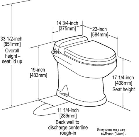 dimensions of a toilet ii tiny bathrooms