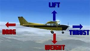 The Aerodynamics Of Flight
