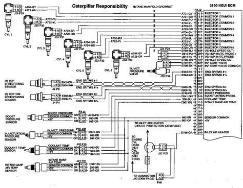 Heui Engine Harness Wiring Diagram