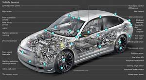 Types Of Car Sensors Used In Automobile Engine
