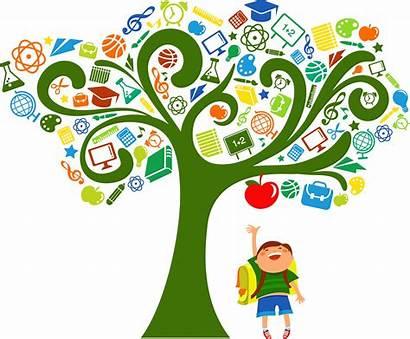 Education Innovation Introduction Inequality Methods Tree Interdisciplinary
