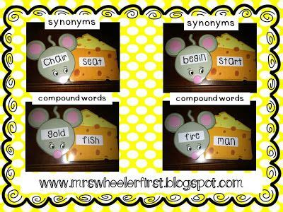 reading synonyms  antonyms images synonyms