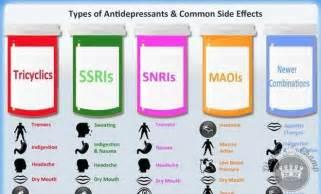 Antidepressant and Anti Anxiety