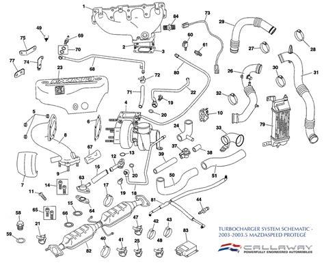 97 Protege Fuse Diagram by 2000 Mazda Protege 1 6l Engine Diagram Mazda Auto Wiring