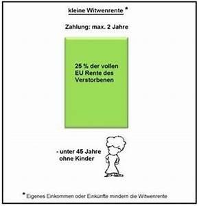 Witwenrente Berechnen 2018 : witwenrente anrechnung einkommen kfz versicherung ~ Themetempest.com Abrechnung
