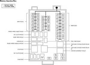 similiar ford windstar fuse box diagram keywords 99 ford windstar fuse diagram 2000 windstar fuse box