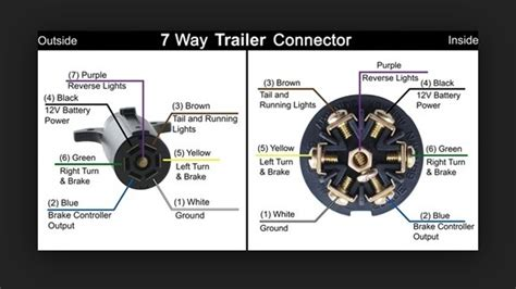 Pin Trailer Wiring Backup Lights Mbworld Forums