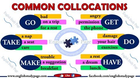 Common Collocations In English