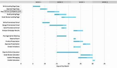 Gantt Excel Chart Template Templates Calendar Teamgantt