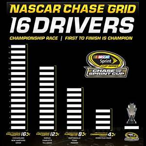 Sponsorship Template Nascar Announces Chase For The Nascar Sprint Cup