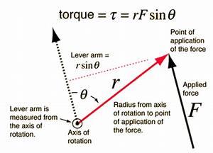 Torque and Equilibrium  Torque