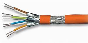 What Is The Best Cat7  - Networking