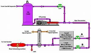 3  Schematic Of Oil Circulation System