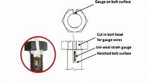 Installation Of Strain Gauges On Bolt Shanks