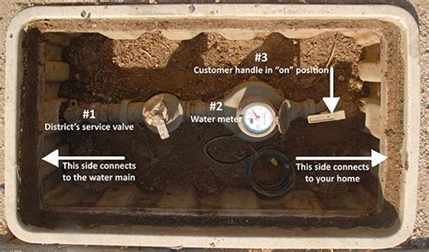 How To Turn Water Back On In House - find my water meter las virgenes municipal water district