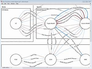 Sequence Diagram And Context Diagram Gallery