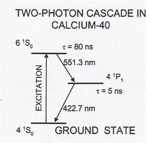 Energy Level Diagram For The Atomic Calcium