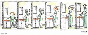 l39ergonomie dans la cuisine With hauteur plan de travail cuisine