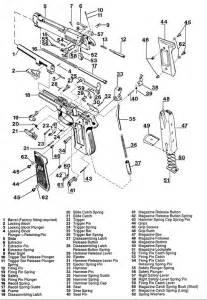 New beretta cougar Beretta jaguar 75 Beretta 92 parts