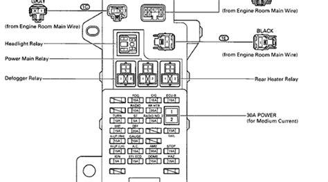 1999 Toyotum Corolla Fuse Box Diagram by 1996 Toyota Corolla Fuse Box Diagram 24h Schemes