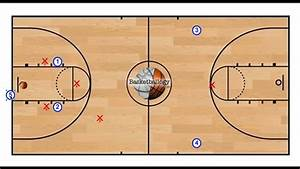 Diagram Of Basketball Court