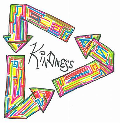 Kindness Clipart Clip Acts Act Recycle Random