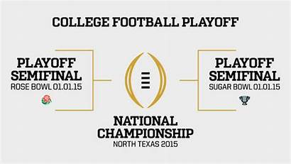 Football College Playoff Ncaa Bowl Team Vegas