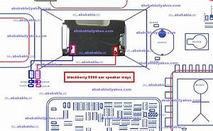 Blackberry Schematics And Hardware Solution