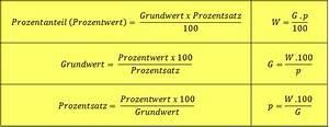 Dreisatz Berechnen : steigung berechnen formel das steigungsdreieck und berechnung der steigung an beispielen mit ~ Themetempest.com Abrechnung