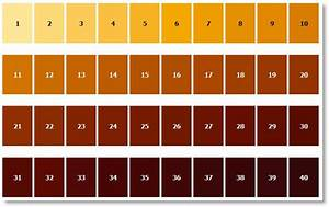 Brewing Temperature Chart The Screwy Brewer Brewing Tools Formulas