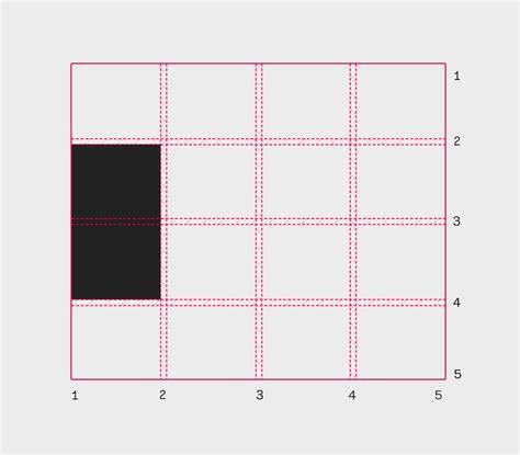 grid template columns a bar chart with css grid css tricks