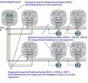 Rolladensteuerung Funk Somfy : rolladensteuerung einebinsenweisheit ~ Michelbontemps.com Haus und Dekorationen