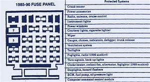 1990 Chevy Cavalier Z24 Fuse Box Diagram