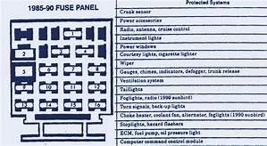 1991 Chevrolet Cavalier Fuse Box Diagram 41338 Verdetellus It