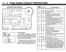 similiar ford taurus fuse box diagram keywords ford taurus fuse box diagram in addition 1993on 2004 audi a4 fuse box
