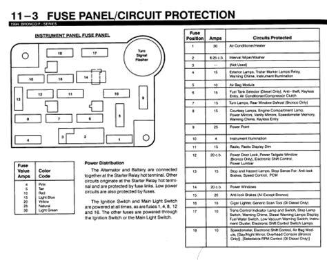 Mustang Fuel Pump Wiring Diagram Imageresizertool