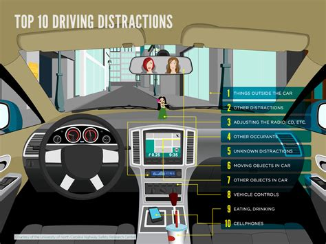Traffic Accidents, What Causes Them?