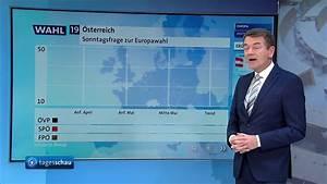 Paketkosten Nach österreich : europawahl erste zahlen aus sterreich nach dem ibiza ~ A.2002-acura-tl-radio.info Haus und Dekorationen