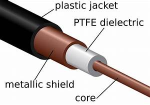 File Coaxial Cable Cutaway Ptfe Svg