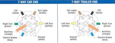 7 Blade Trailer Wiring Diagram Dodge by 7 Way Wiring Diagram Dodge Diesel Diesel Truck
