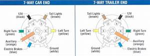 7 Way Wiring Diagram - Dodge Diesel