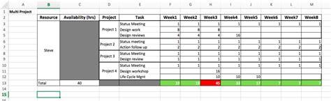 create  resource planning excel template sanzu